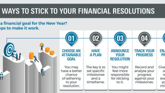 AMA Insurance | Insurance Brokers